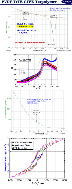 P(VDF-TrFE-CTFE) Relaxor Ferroelectric Ferrorelaxor Terpolymer with ~4 mol% CTFE 20 gram, Dielectric Constant > 50 at 50C
