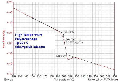 Polycarbonate, Tg 200 C, 100 gram pellet