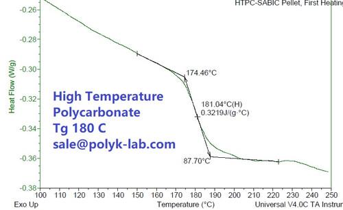 Polycarbonate, Tg 180 C, 100 gram pellet