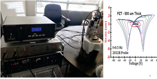 Ferroelectric Displacement (Strain) Measurement System