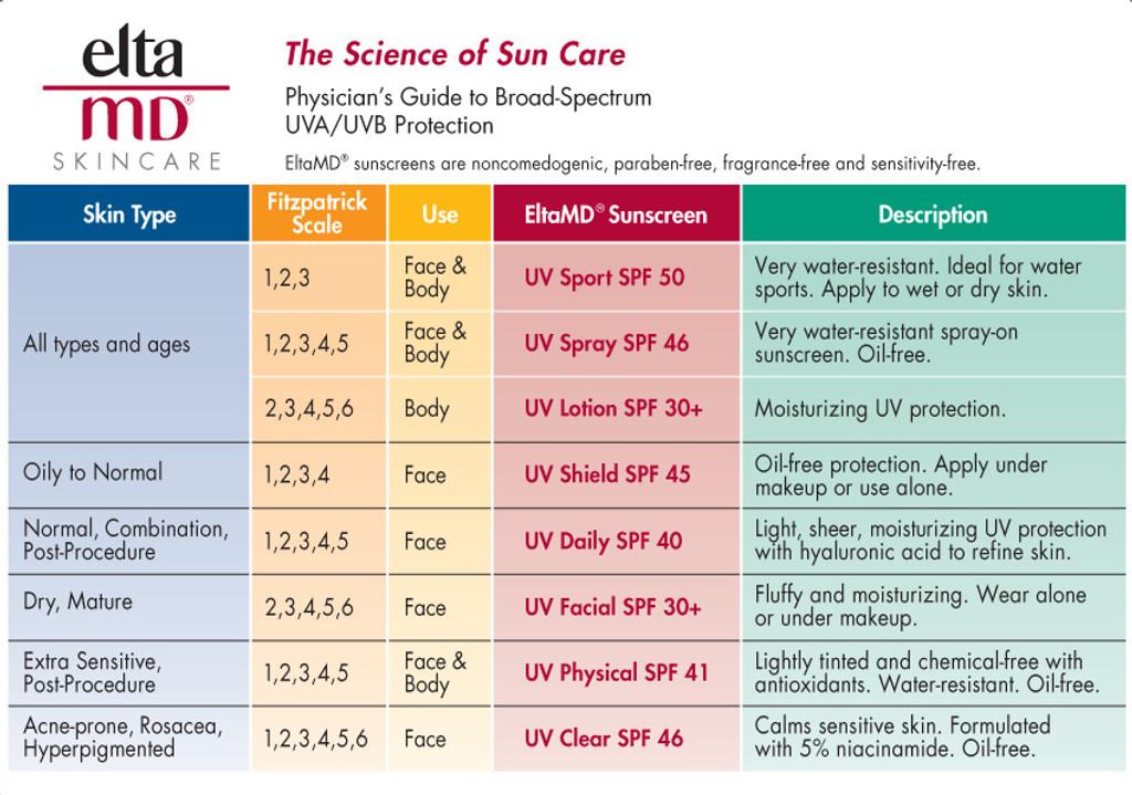 EltaMD UV Physical Broad-Spectrum SPF (tinted)