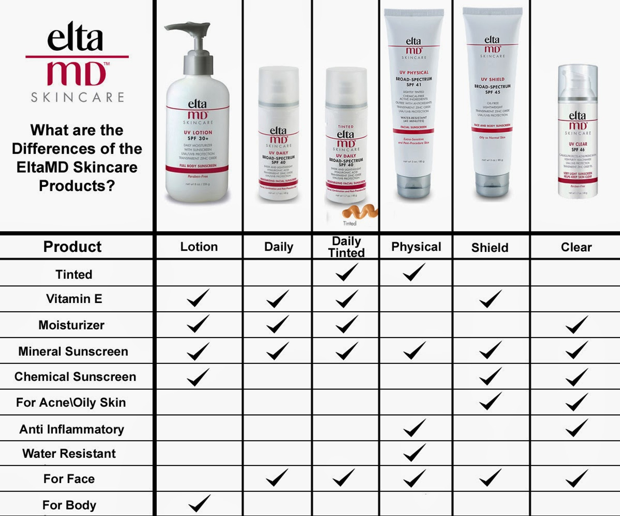 Elta md tinted sunscreen