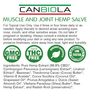 Canbiola Muscle & Joint Salve - 200mg/2oz