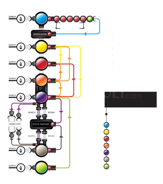 Buy Vector Flowchart Node Modules Infographic Chart Free vector art downloads