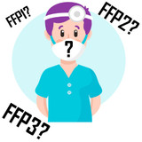 What is the Difference Between a FFP1, FFP2 and FFP3 Face Masks Respirators?