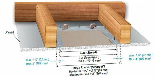 12 x 12 Drywall Inlay Access Panel for Tiling Best Access Doors Canada