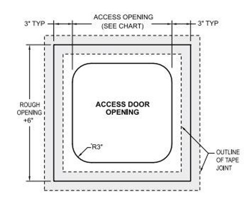 42 x 42 Pop-Out Radius Corner - Access Panel for Ceilings Best Access Doors Canada