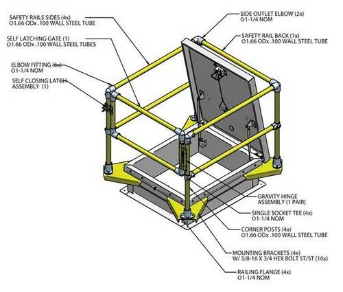 48 x 48 Roof Hatch Safety Rails Best Access Doors Canada