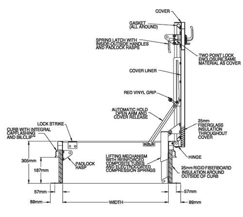 30 x 96 Galvanized Steel Service Stair Access Roof Hatch Best Access Doors Canada