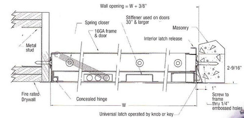 12 x 12 Fire Rated Un-Insulated Access Door with Flange Best Access Doors Canada