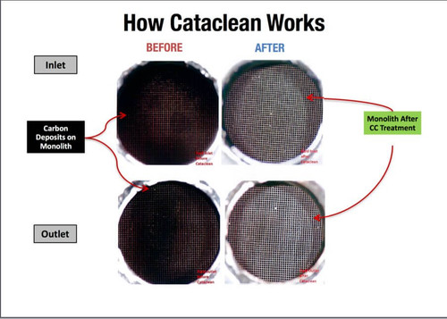 120019 Cataclean - The Original Engine, Fuel & Exhaust System Cleaner