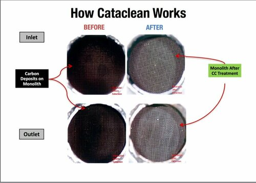 120007 Cataclean Complete Engine, Fuel & Exhaust System Cleaner