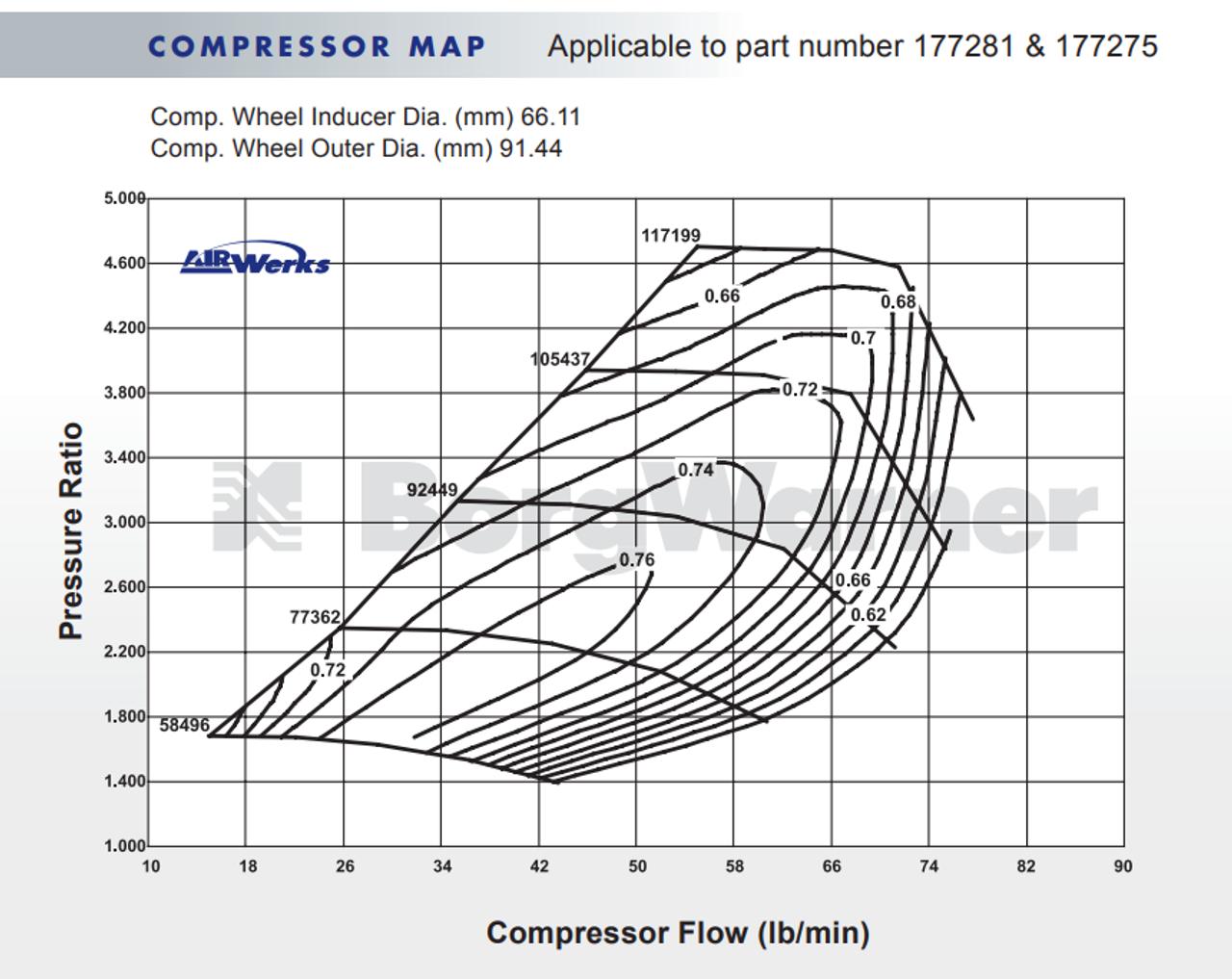 BorgWarner S366SX3 66/73  91 A/R T4 Turbocharger 177275