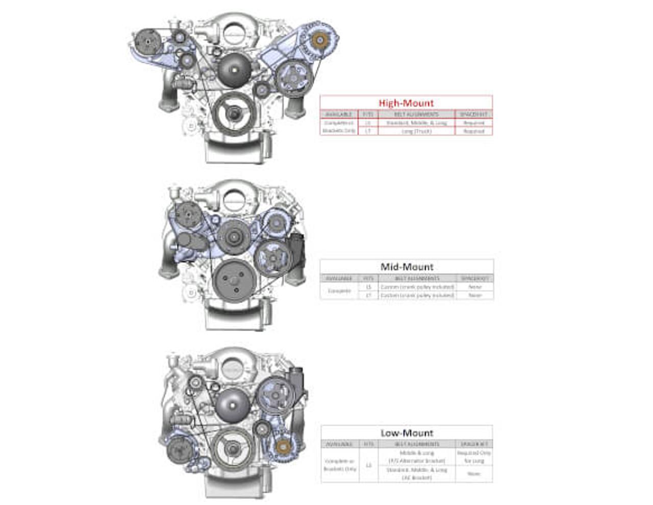 Holley 97-152 Power Steering Pump Pulley