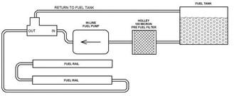 Holley 12-876 EFI Fuel Filter Regulator Assembly w/ -8AN