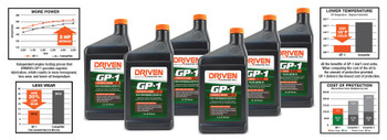 Driven Racing Oil GP-1 High Zinc Synthetic Blend 20W-50 Engine Oil 19506