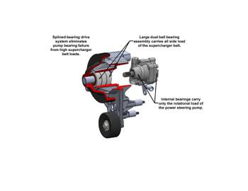 Holley LT4 Hydraulic Power Steering Add-On System 20-222BK - Black