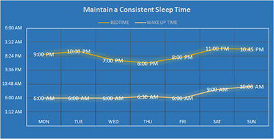 For a better nights sleep maintain a consistent sleep habit