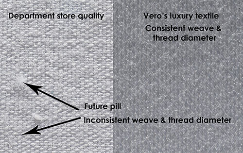 vero-linens-vs-department-store-linens-2.jpg