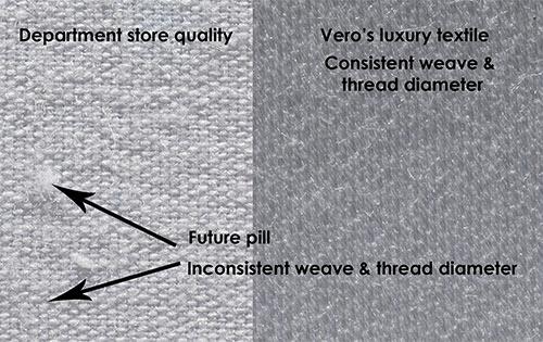 Finer grades of cotton make the best sheets