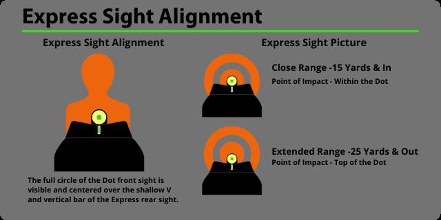 Express Sight Alignment