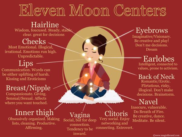 Moon Centers taught by Yogi Bajan
