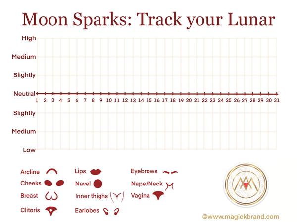Lunar Tracker