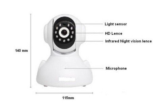 CT-VA   Wireless HD IP Home/Automation Video Alarm