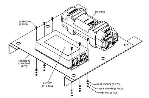 Artex 455-0650 ELT to Navigation Interface Install Kit
