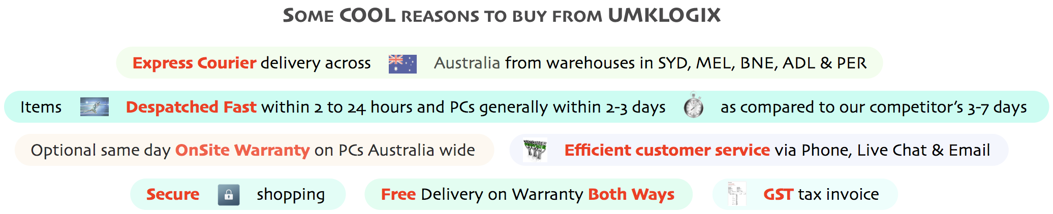 Why shop at UMKLOGIX for Custom Gaming PC Computers in Australia