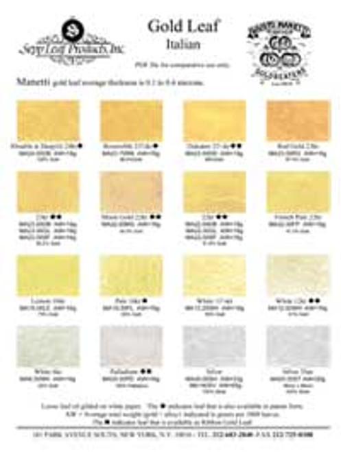 Manetti Chart