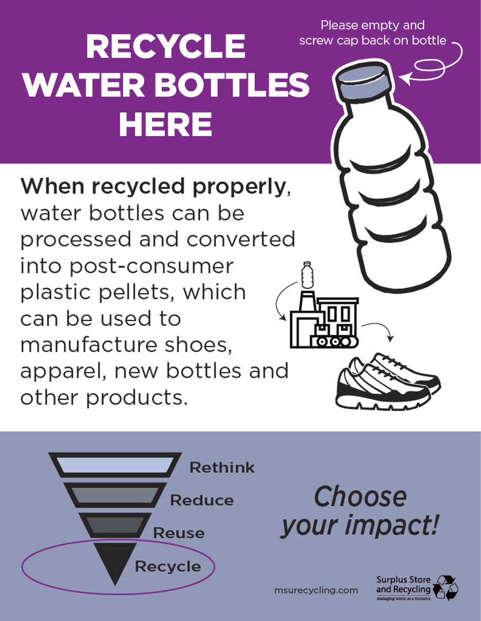 """Recycle Your Water Bottles - 8.5"""" x 11"""" - Download"""