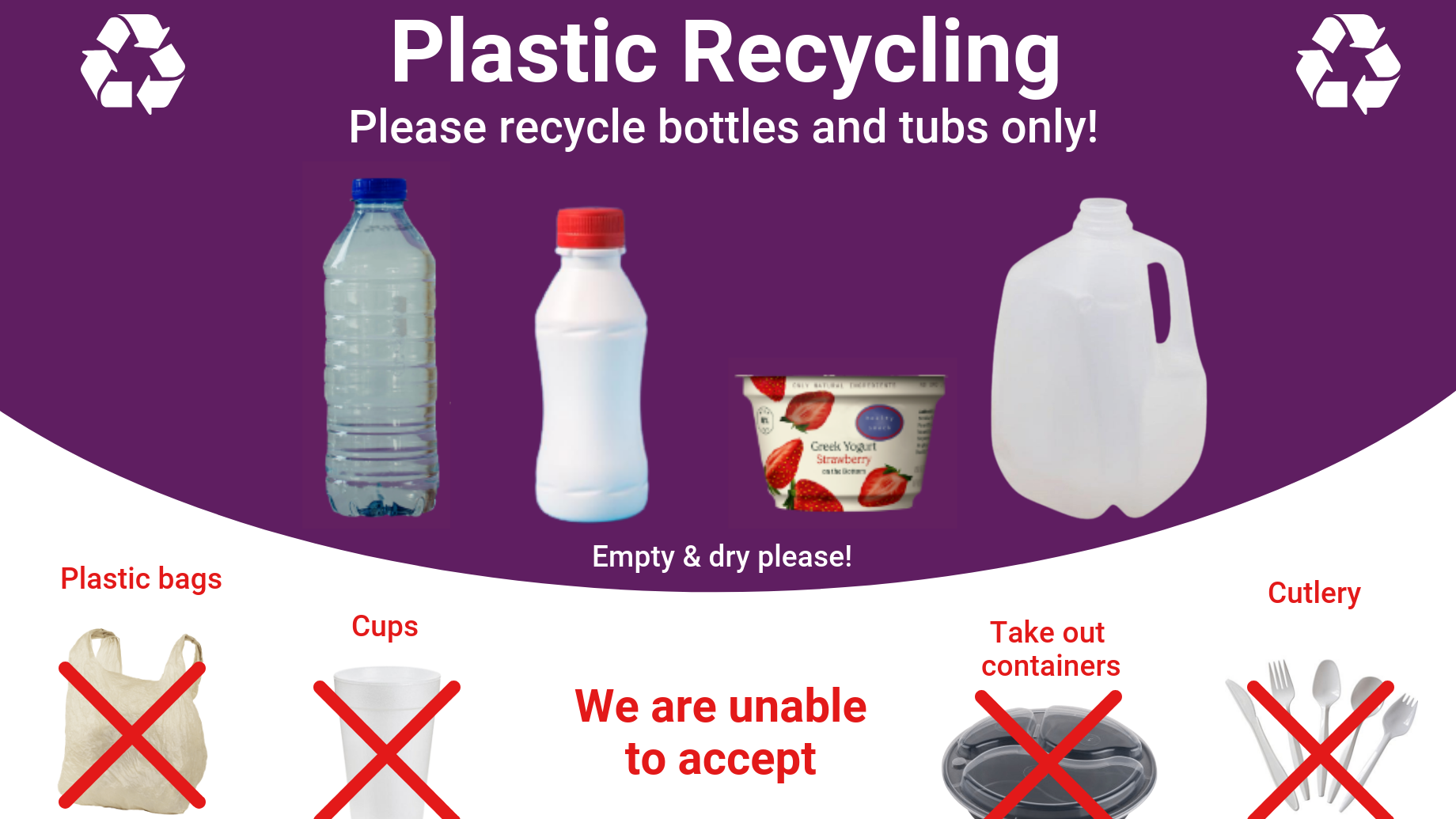 Stop Recycling Plastics on Campus… Until You Read This!