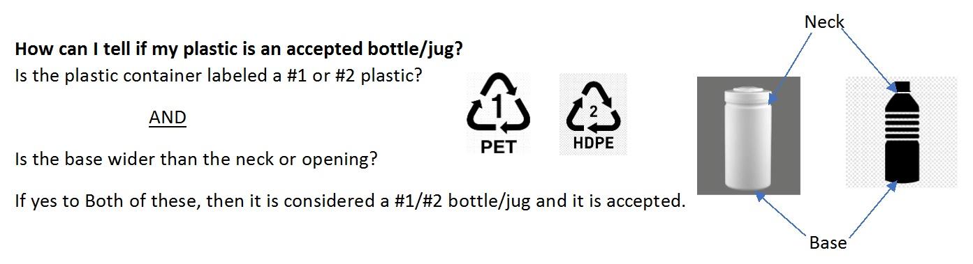 plastic-guideline.jpg