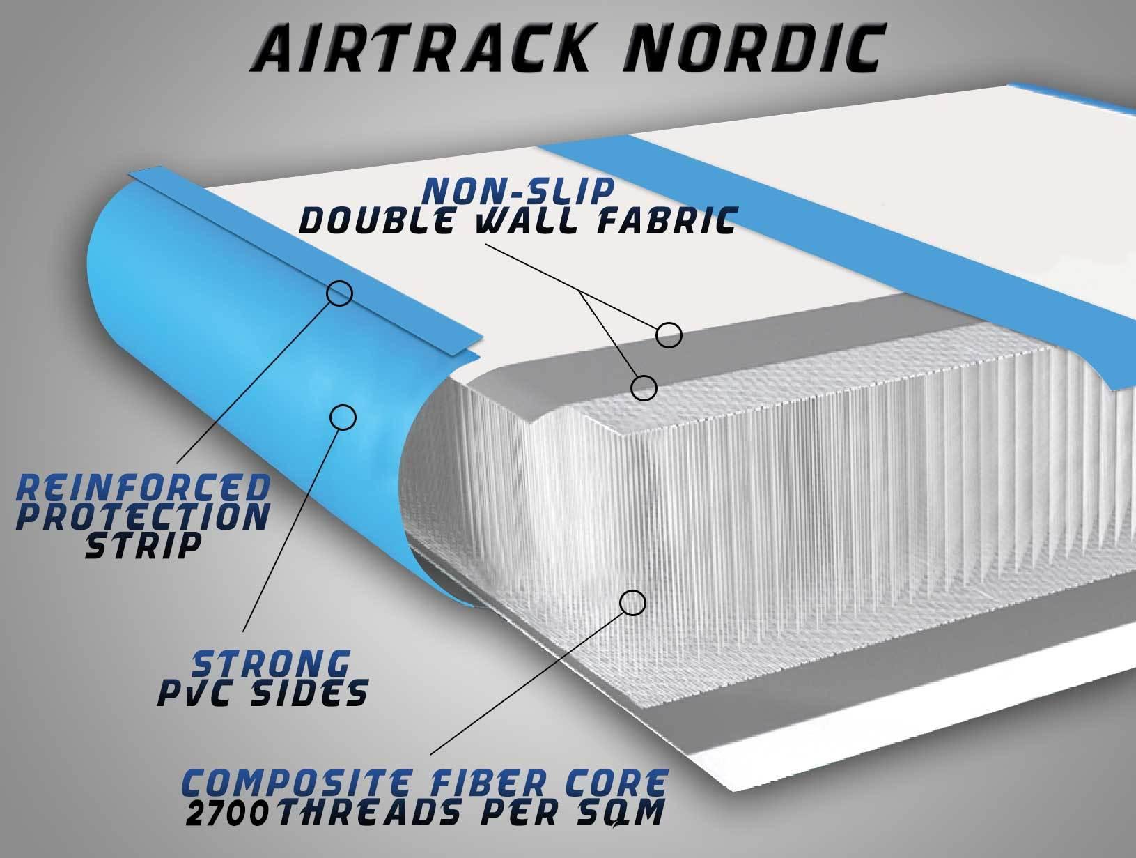 airtrack-nordic-sisakuva-web.jpg