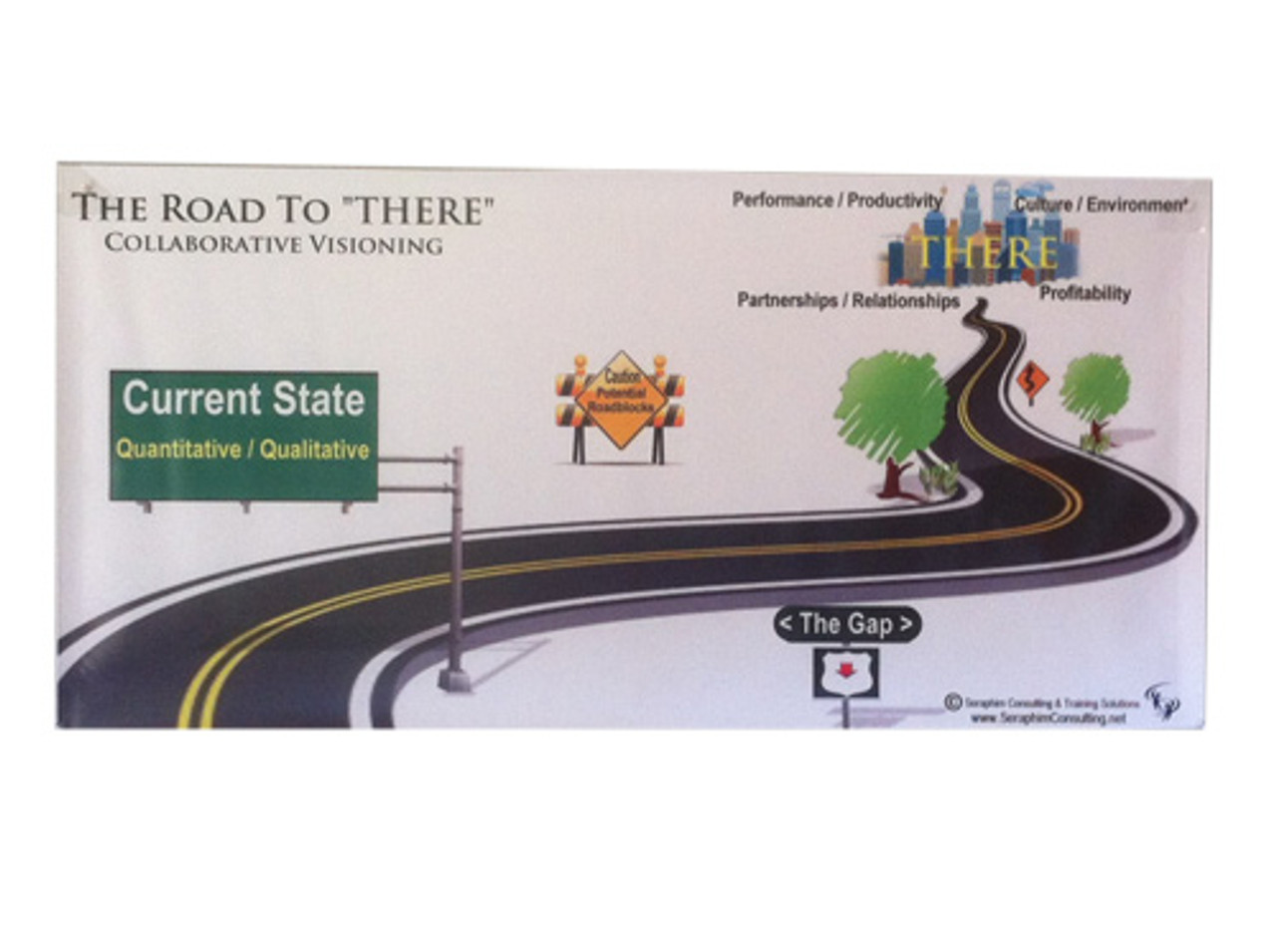 Road to There; poster