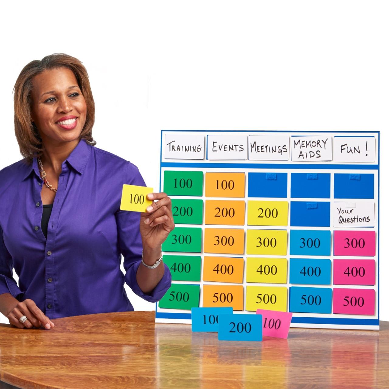 Tabletop Whaddaya Know? Game with facilitator
