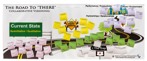 Road to There; poster with sticky notes
