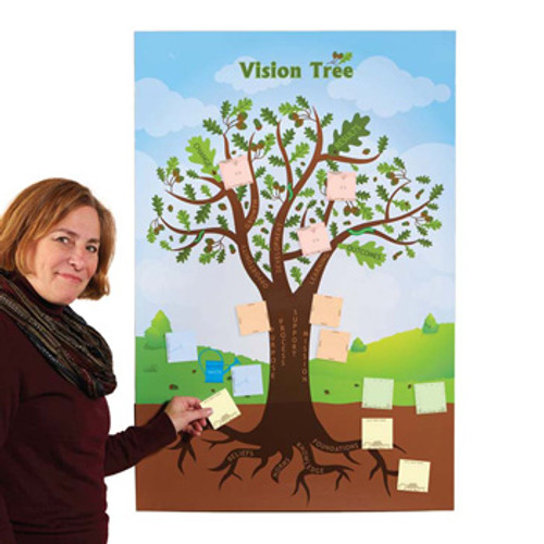 Vision Tree Poster with Model