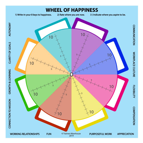 Wheel of Happiness Note Pads