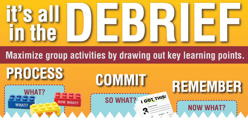 How to debrief a learning experience Infographic