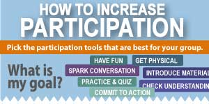How toincrease participation infographic