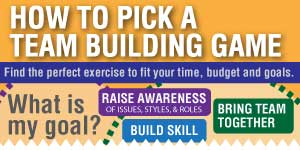 How to Pick a Team Building Game Infographic