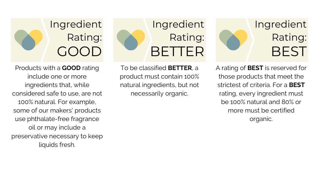 ingredient-rating-.png