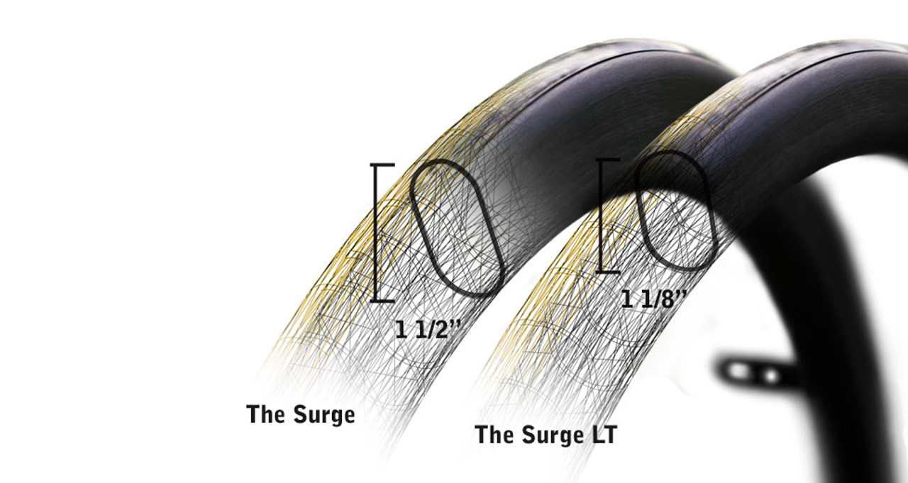 """The Surge comes in two sizes (the Surge and the Surge LT) to let you choose the best fit for your hand. The Surge fits on all wheel sizes from 20"""" to 26""""."""