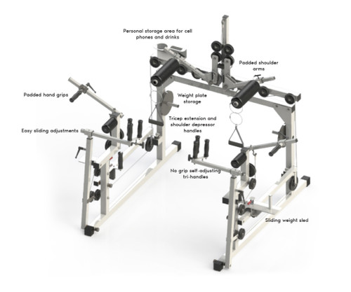 The Protone Fitness Machine