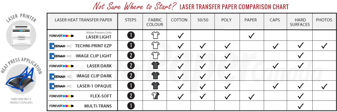 tpc-all-laser-paper-comparison-chart-2020-7-01.png
