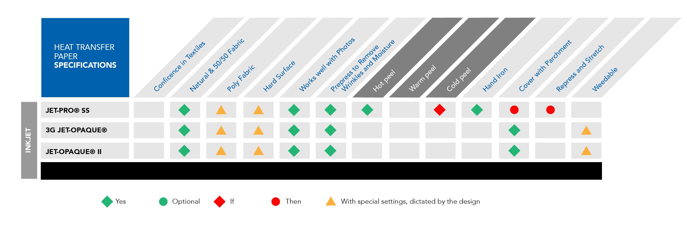 tpc-neenah-inkjet-paper-comparison-chart-specs.png