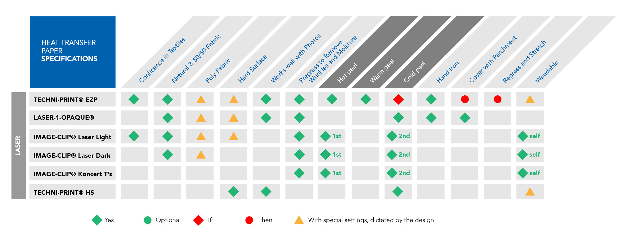 tpc-neenah-laser-paper-comparison-chart-specs.jpg