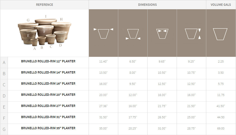 Brunello Planter Detail Chart